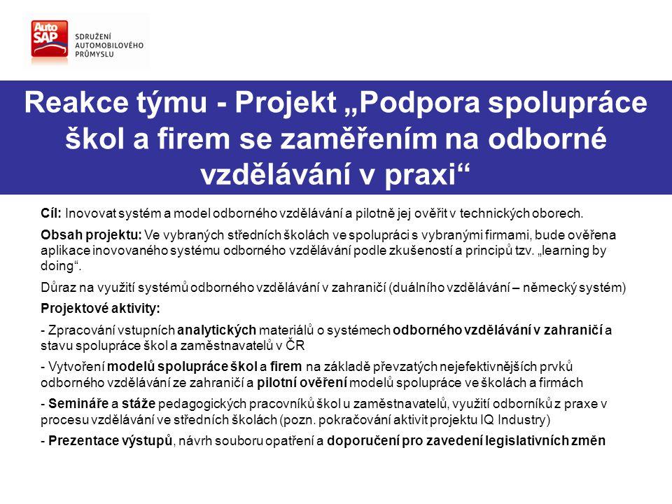 """Reakce týmu - Projekt """"Podpora spolupráce škol a firem se zaměřením na odborné vzdělávání v praxi"""" Cíl: Inovovat systém a model odborného vzdělávání a"""