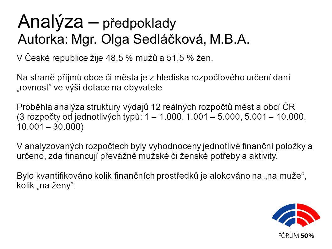 Analýza – předpoklady Autorka: Mgr. Olga Sedláčková, M.B.A.