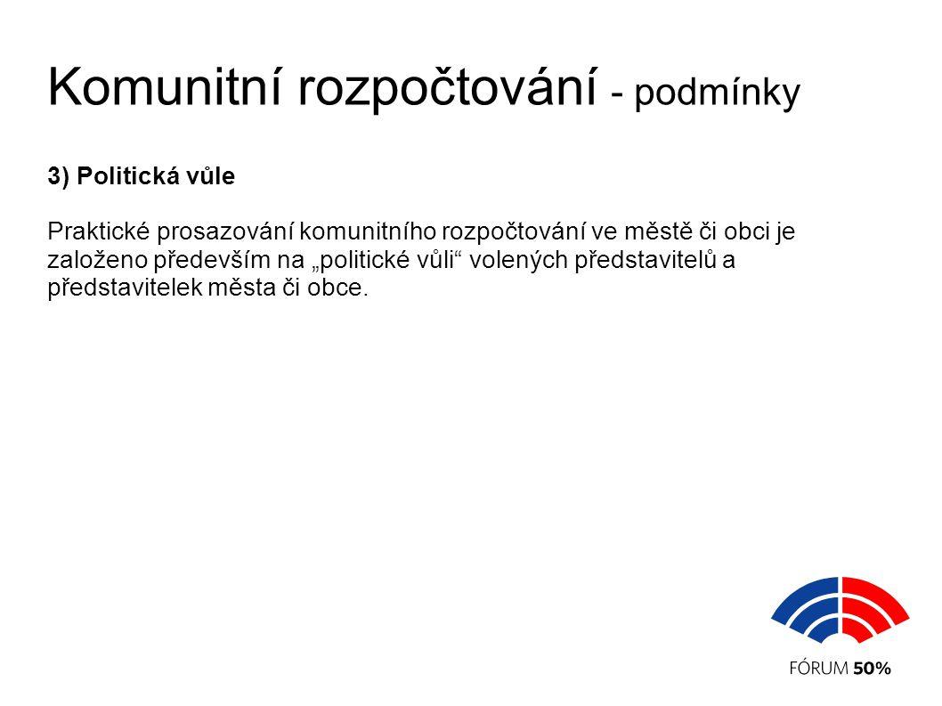 Analýza – předpoklady Autorka: Mgr.Olga Sedláčková, M.B.A.