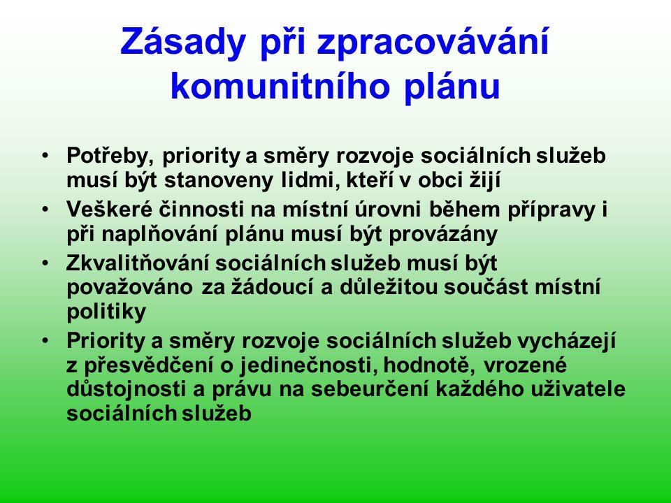 Zásady při zpracovávání komunitního plánu Potřeby, priority a směry rozvoje sociálních služeb musí být stanoveny lidmi, kteří v obci žijí Veškeré činnosti na místní úrovni během přípravy i při naplňování plánu musí být provázány Zkvalitňování sociálních služeb musí být považováno za žádoucí a důležitou součást místní politiky Priority a směry rozvoje sociálních služeb vycházejí z přesvědčení o jedinečnosti, hodnotě, vrozené důstojnosti a právu na sebeurčení každého uživatele sociálních služeb