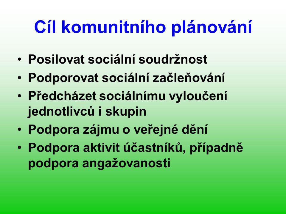Cíl komunitního plánování Posilovat sociální soudržnost Podporovat sociální začleňování Předcházet sociálnímu vyloučení jednotlivců i skupin Podpora zájmu o veřejné dění Podpora aktivit účastníků, případně podpora angažovanosti