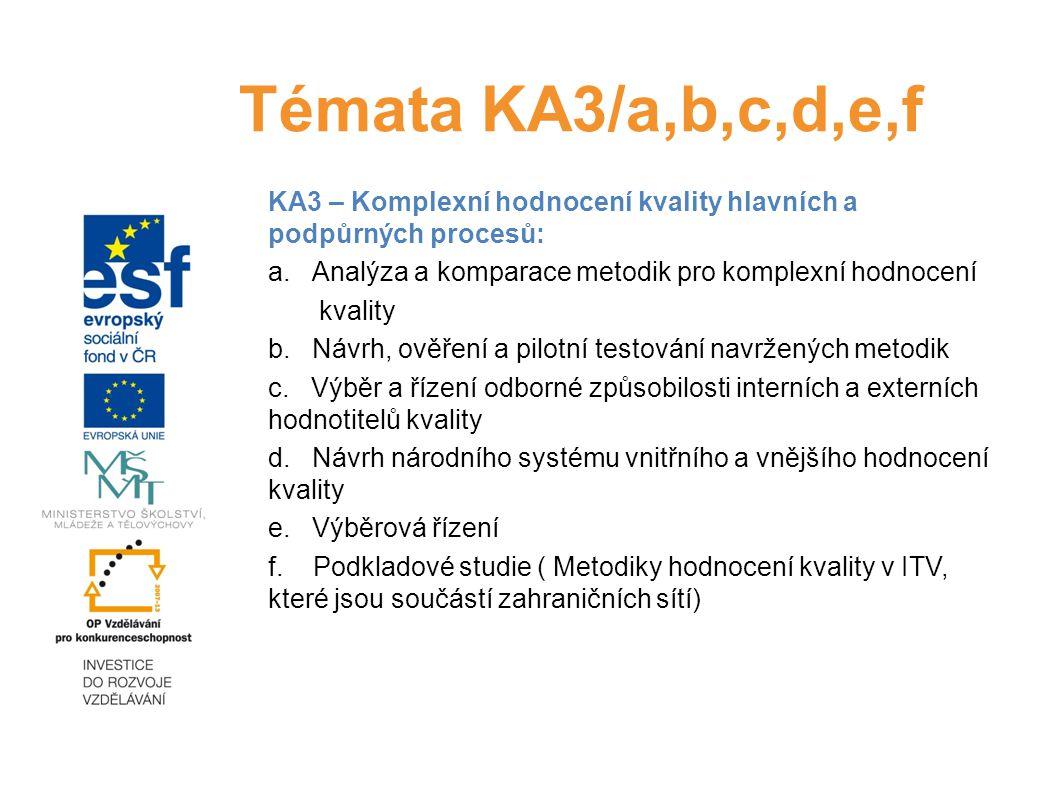 KA3 – Komplexní hodnocení kvality hlavních a podpůrných procesů: a.