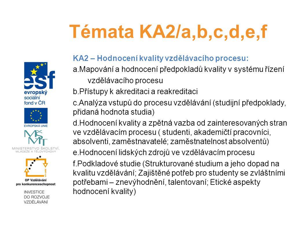 KA2 – Hodnocení kvality vzdělávacího procesu: a.Mapování a hodnocení předpokladů kvality v systému řízení vzdělávacího procesu b.Přístupy k akreditaci a reakreditaci c.Analýza vstupů do procesu vzdělávání (studijní předpoklady, přidaná hodnota studia) d.Hodnocení kvality a zpětná vazba od zainteresovaných stran ve vzdělávacím procesu ( studenti, akademičtí pracovníci, absolventi, zaměstnavatelé; zaměstnatelnost absolventů) e.Hodnocení lidských zdrojů ve vzdělávacím procesu f.Podkladové studie (Strukturované studium a jeho dopad na kvalitu vzdělávání; Zajištěné potřeb pro studenty se zvláštními potřebami – znevýhodnění, talentovaní; Etické aspekty hodnocení kvality) Témata KA2/a,b,c,d,e,f