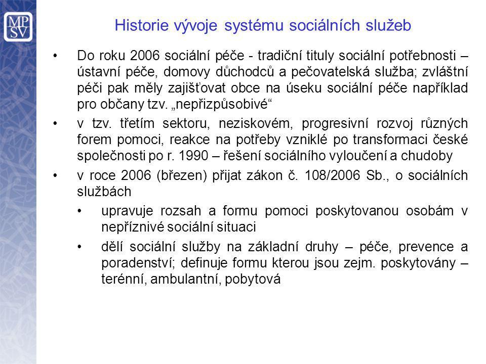 Do roku 2006 sociální péče - tradiční tituly sociální potřebnosti – ústavní péče, domovy důchodců a pečovatelská služba; zvláštní péči pak měly zajišť