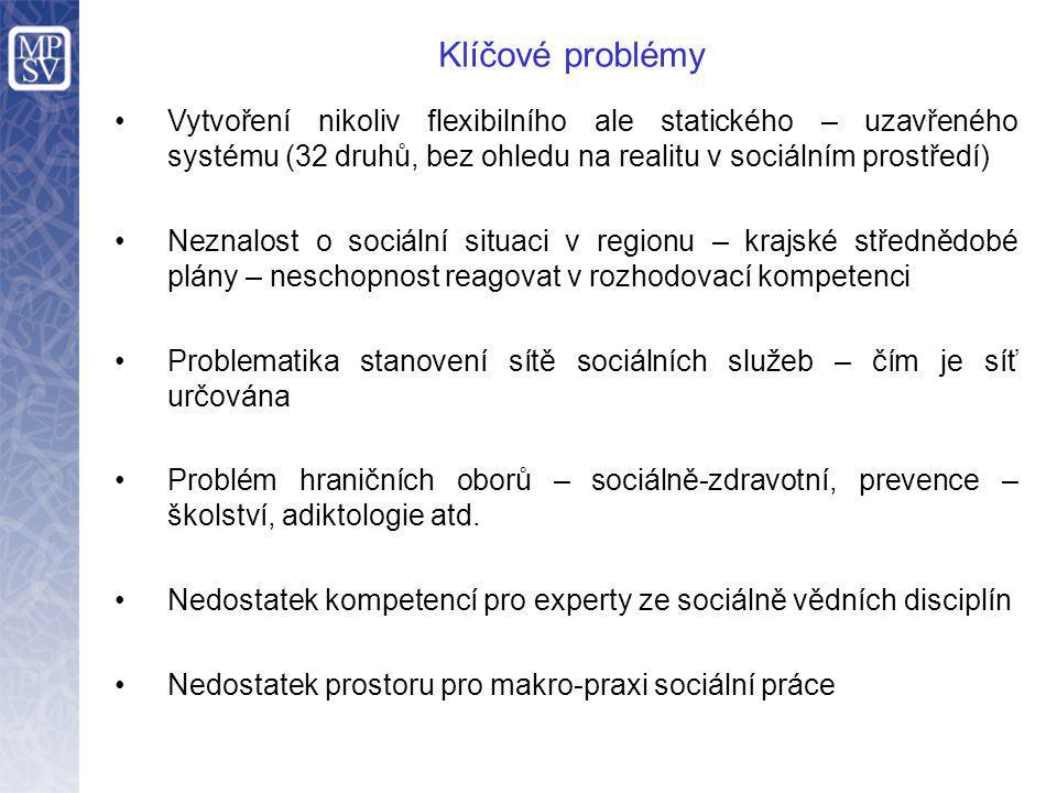 Vytvoření nikoliv flexibilního ale statického – uzavřeného systému (32 druhů, bez ohledu na realitu v sociálním prostředí) Neznalost o sociální situac