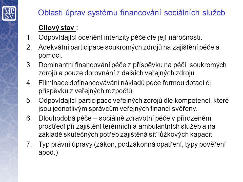 Následující reformní opatření Reformní Změna zákona č.