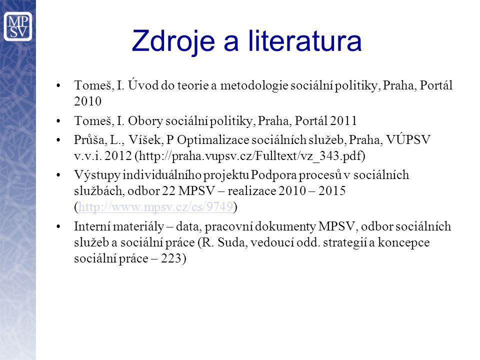 Zdroje a literatura Tomeš, I. Úvod do teorie a metodologie sociální politiky, Praha, Portál 2010 Tomeš, I. Obory sociální politiky, Praha, Portál 2011