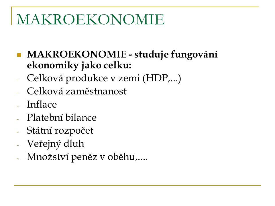 MAKROEKONOMIE MAKROEKONOMIE - studuje fungování ekonomiky jako celku: - Celková produkce v zemi (HDP,...) - Celková zaměstnanost - Inflace - Platební bilance - Státní rozpočet - Veřejný dluh - Množství peněz v oběhu,....
