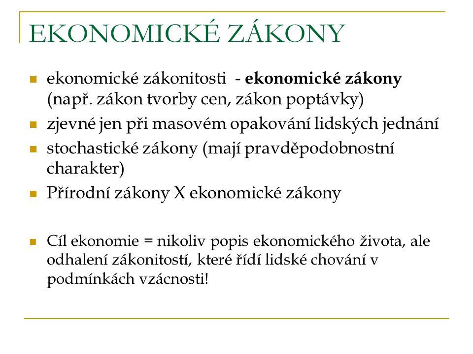 EKONOMICKÉ ZÁKONY ekonomické zákonitosti - ekonomické zákony (např.