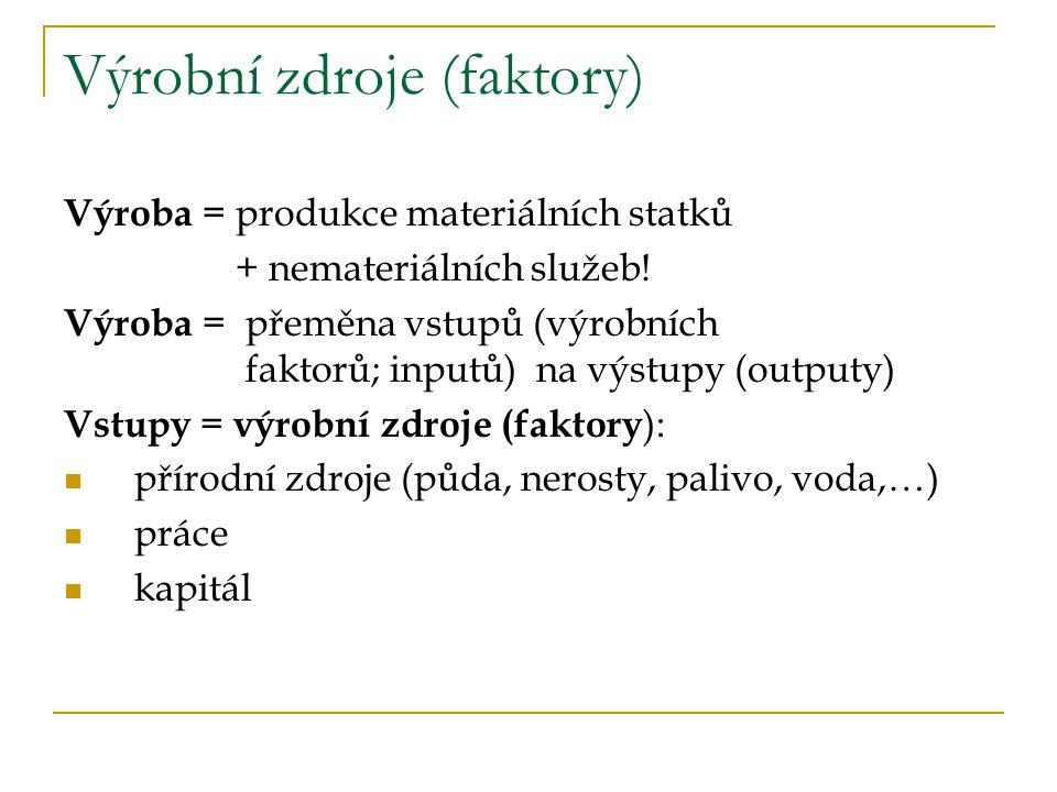 Výrobní zdroje (faktory) Výroba = produkce materiálních statků + nemateriálních služeb.