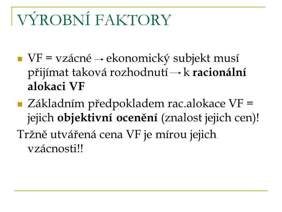 VÝROBNÍ FAKTORY VF = vzácné ekonomický subjekt musí přijímat taková rozhodnutí k racionální alokaci VF Základním předpokladem rac.alokace VF = jejich objektivní ocenění (znalost jejich cen).