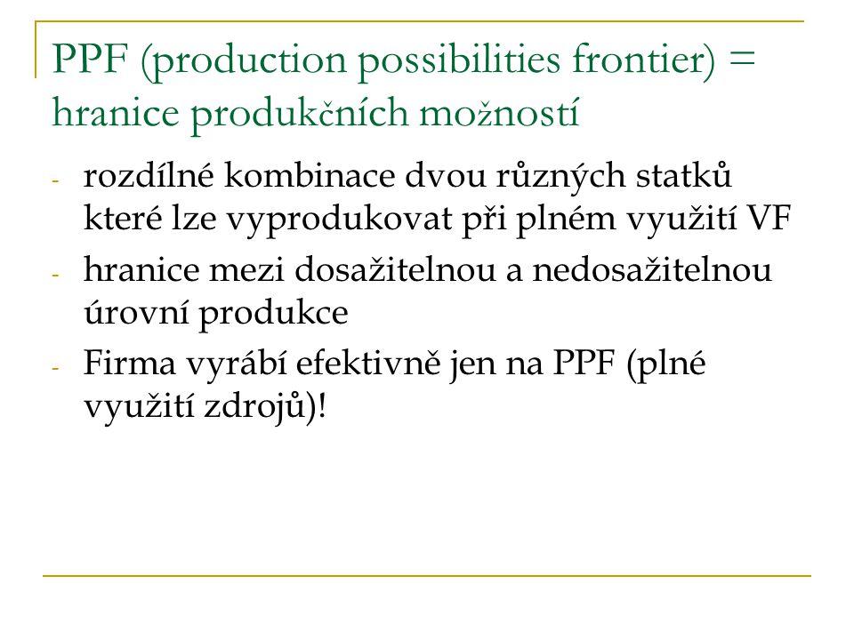 PPF (production possibilities frontier) = hranice produk č ních mo ž ností - rozdílné kombinace dvou různých statků které lze vyprodukovat při plném využití VF - hranice mezi dosažitelnou a nedosažitelnou úrovní produkce - Firma vyrábí efektivně jen na PPF (plné využití zdrojů)!