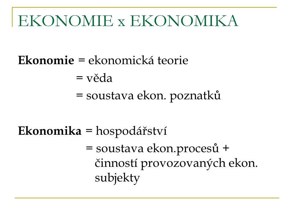 EKONOMIE x EKONOMIKA Ekonomie = ekonomická teorie = věda = soustava ekon.
