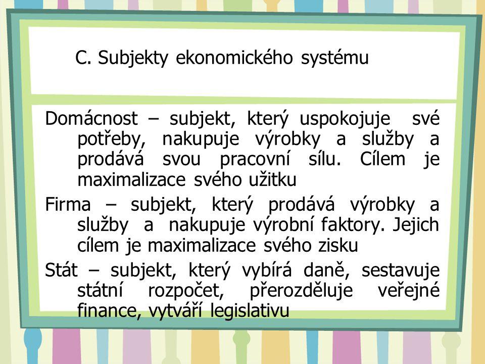 C. Subjekty ekonomického systému Domácnost – subjekt, který uspokojuje své potřeby, nakupuje výrobky a služby a prodává svou pracovní sílu. Cílem je m