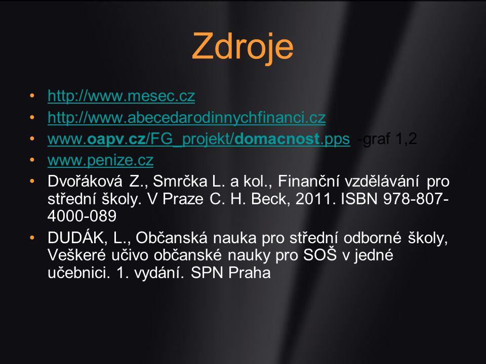 Zdroje http://www.mesec.cz http://www.abecedarodinnychfinanci.cz www.oapv.cz/FG_projekt/domacnost.pps -graf 1,2www.oapv.cz/FG_projekt/domacnost.pps ww