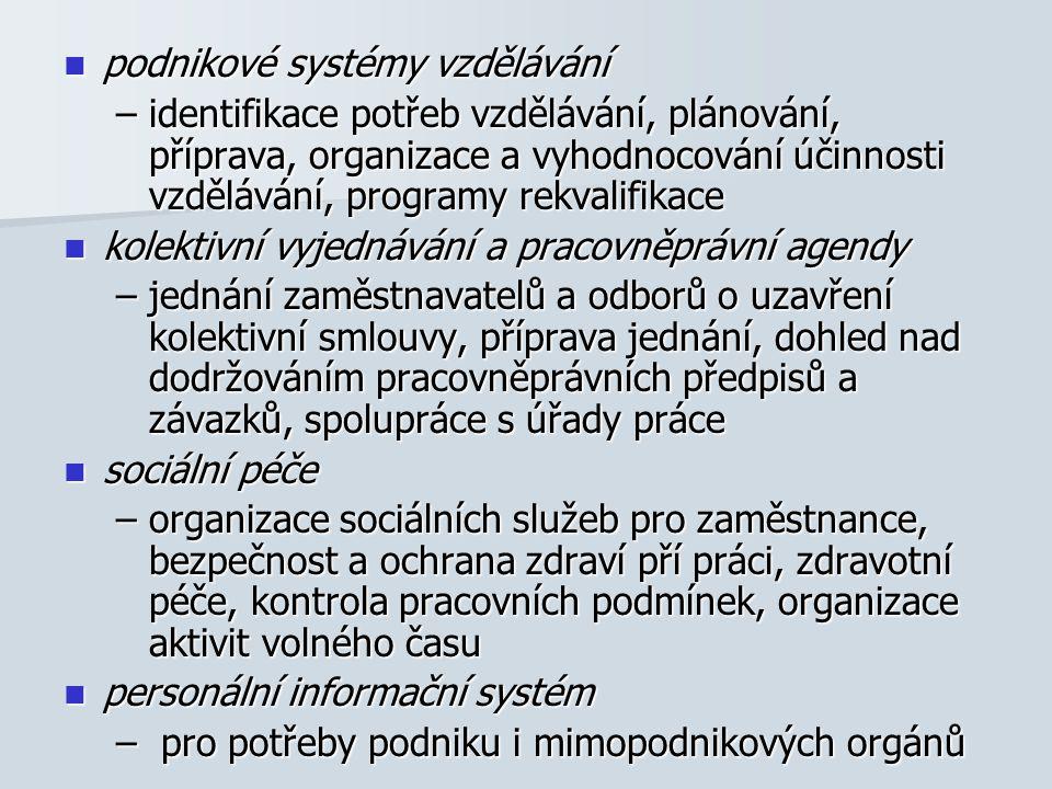 podnikové systémy vzdělávání podnikové systémy vzdělávání –identifikace potřeb vzdělávání, plánování, příprava, organizace a vyhodnocování účinnosti v