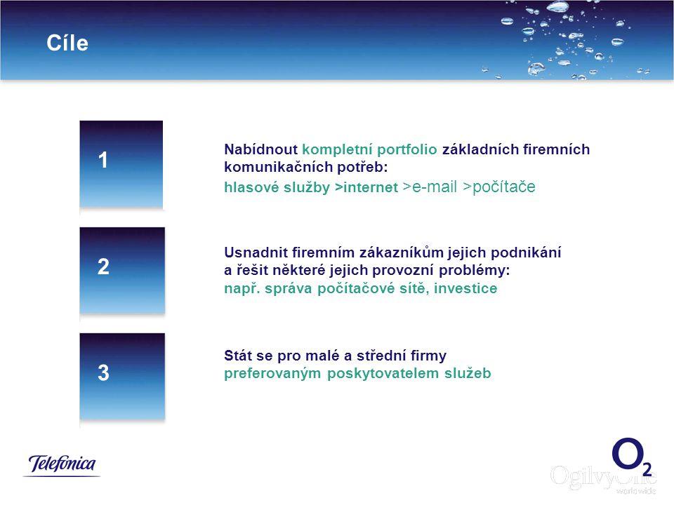 17 Cíle 1 2 3 Nabídnout kompletní portfolio základních firemních komunikačních potřeb: hlasové služby >internet >e-mail >počítače Stát se pro malé a s