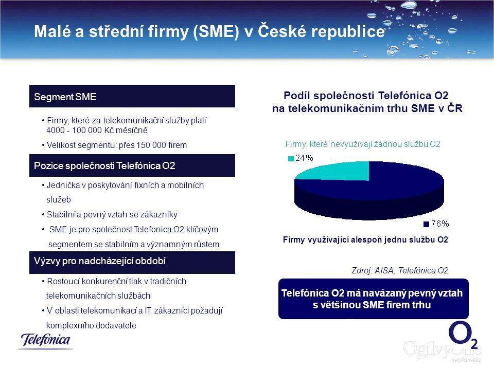 2 Malé a střední firmy (SME) v České republice Segment SME Jednička v poskytování fixních a mobilních služeb Stabilní a pevný vztah se zákazníky SME j
