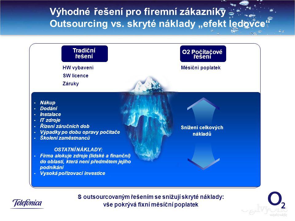 """5 HW vybavení SW licence Záruky Tradiční řešení O2 Počítačové řešení Výhodné řešení pro firemní zákazníky Outsourcing vs. skryté náklady """"efekt ledovc"""
