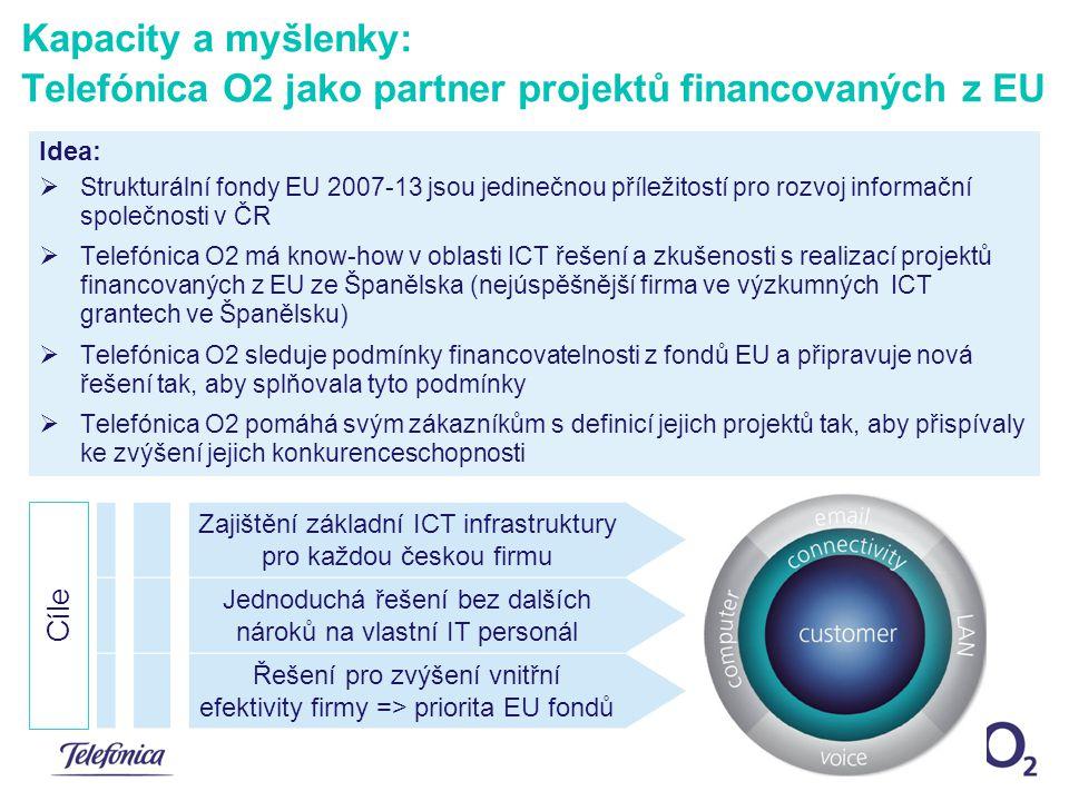 Strukturální fondy EU a ICT – OP podnikání a inovace Definice malého a středního podniku podle Evropské komise: zaměstnává méně než 250 zaměstnanců a zároveň obrat za poslední uzavřené období je <50 mil.