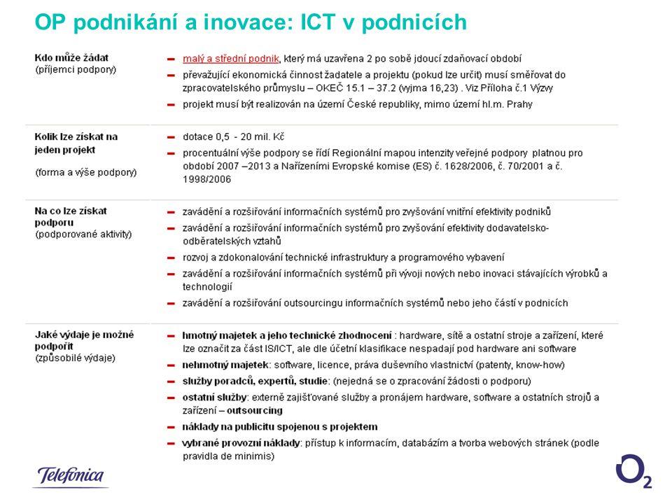 12/10/2006Confidential Slide7 O2 Grantový poradce – přijďte se poradit.