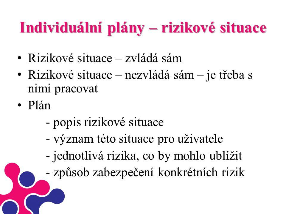 Individuální plány – rizikové situace Rizikové situace – zvládá sám Rizikové situace – nezvládá sám – je třeba s nimi pracovat Plán - popis rizikové s