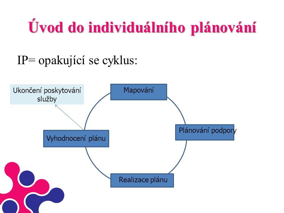 Úvod do individuálního plánování IP= opakující se cyklus: Mapování Plánování podpory Realizace plánu Vyhodnocení plánu Ukončení poskytování služby