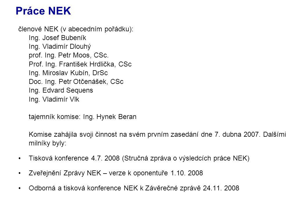 Práce NEK členové NEK (v abecedním pořádku): Ing. Josef Bubeník Ing.