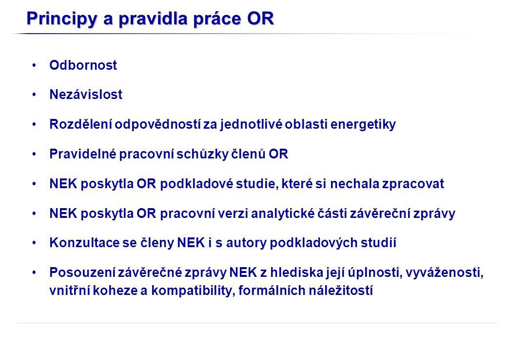 Očekávání OR obsahu závěrečné zprávy NEK analýza současného stavu české energetiky a jejího minulého vývoje, diagnostika hlavních problémových oblastí a návrhy realizovatelných řešení posouzení přiměřeného spektra realizovatelných alternativních scénářů budoucího rozvoje české energetiky v krátkodobém (2015), střednědobém (2020) a dlouhodobém (2050) horizontu vyhodnocení alternativních scénářů a citlivostních analýz vlivů na základě tří hlavních kriterií: ekonomického, ekologického a strategicko- bezpečnostního identifikace možných krizových situací a stavů v české energetice a jejich řešení/ošetření závěry, doporučení a úvahy založené na kvantifikovaných rozborech potřebná doprovodná opatření k dosažení rozvojových cílů energetiky (legislativní, fiskální, institucionální či jiná) propojení a kompatibilita scénářů s energetickou politikou a direktivami EU