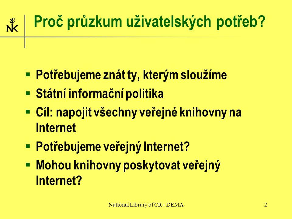 National Library of CR - DEMA2 Proč průzkum uživatelských potřeb.