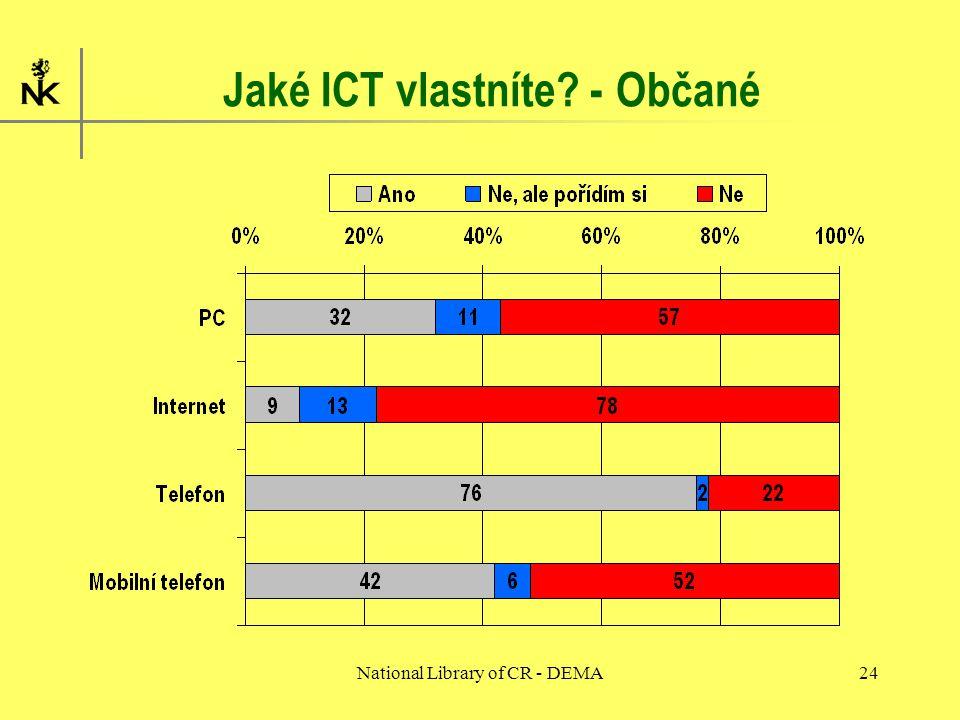 National Library of CR - DEMA24 Jaké ICT vlastníte - Občané