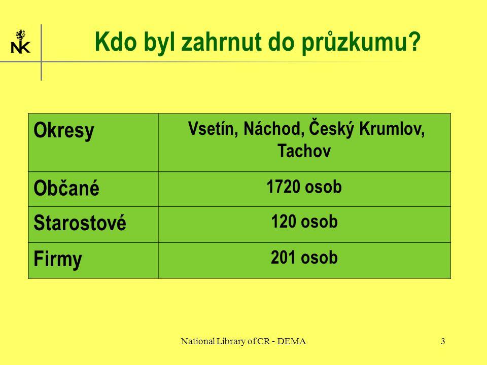 National Library of CR - DEMA3 Kdo byl zahrnut do průzkumu.