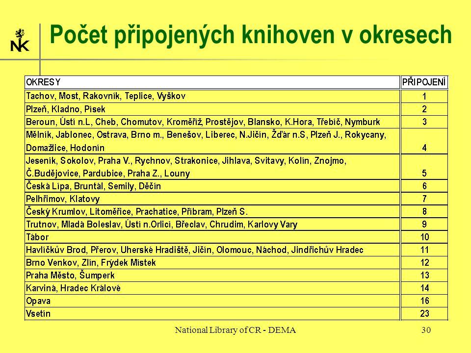 National Library of CR - DEMA30 Počet připojených knihoven v okresech