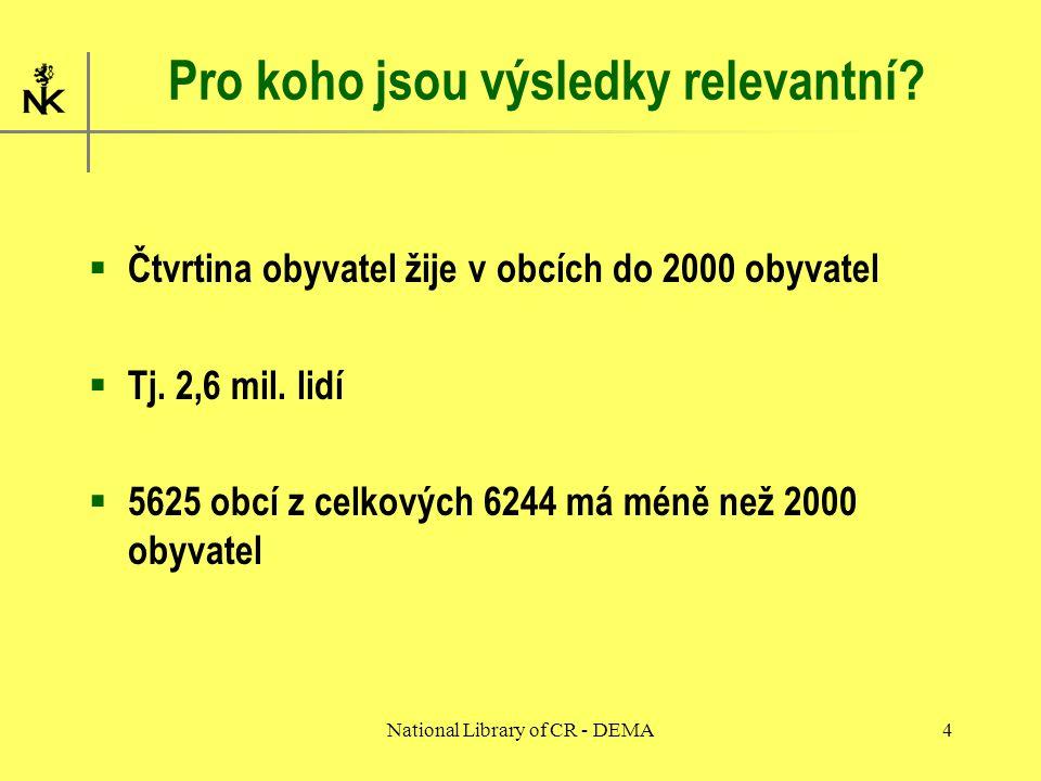 National Library of CR - DEMA4 Pro koho jsou výsledky relevantní.