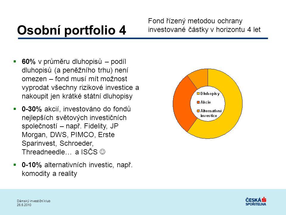 Osobní portfolio 4  60% v průměru dluhopisů – podíl dluhopisů (a peněžního trhu) není omezen – fond musí mít možnost vyprodat všechny rizikové invest