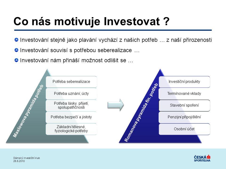 Investiční produktyTermínované vkladyStavební spořeníPenzijní připojištěníOsobní účet Dámský investiční klub 26.5.2010 Co nás motivuje Investovat ? In