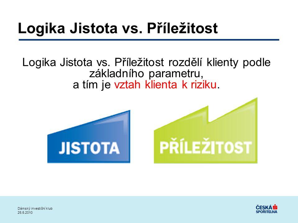 Dámský investiční klub 26.5.2010 Logika Jistota vs. Příležitost Logika Jistota vs. Příležitost rozdělí klienty podle základního parametru, a tím je vz