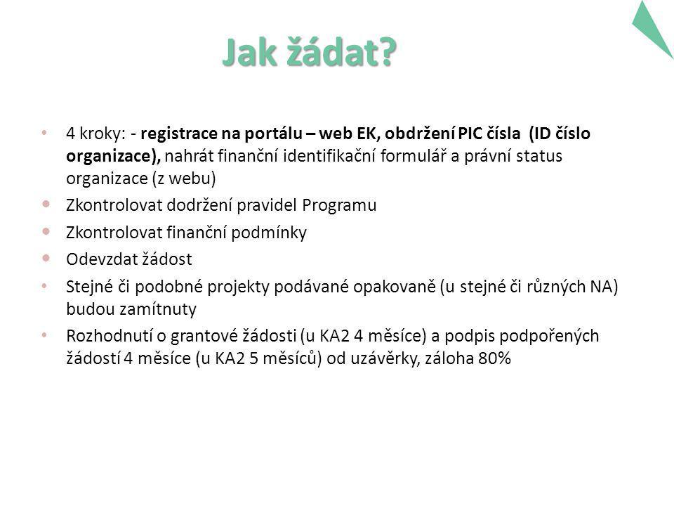 Jak žádat? 4 kroky: - registrace na portálu – web EK, obdržení PIC čísla (ID číslo organizace), nahrát finanční identifikační formulář a právní status