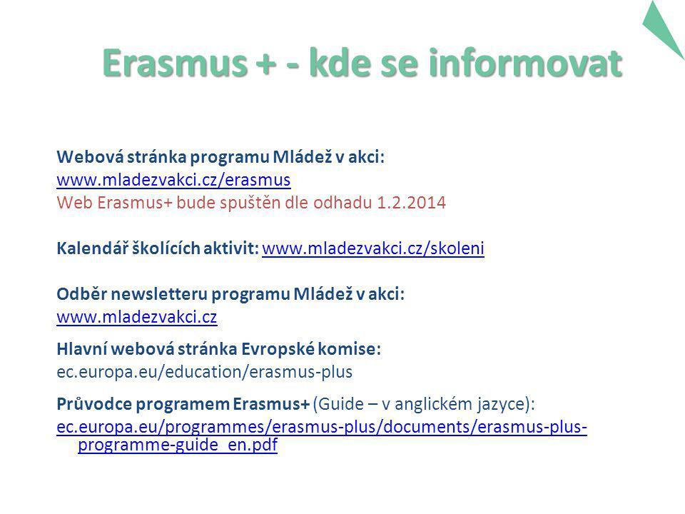 Erasmus + - kde se informovat 26 Webová stránka programu Mládež v akci: www.mladezvakci.cz/erasmus Web Erasmus+ bude spuštěn dle odhadu 1.2.2014 Kalen