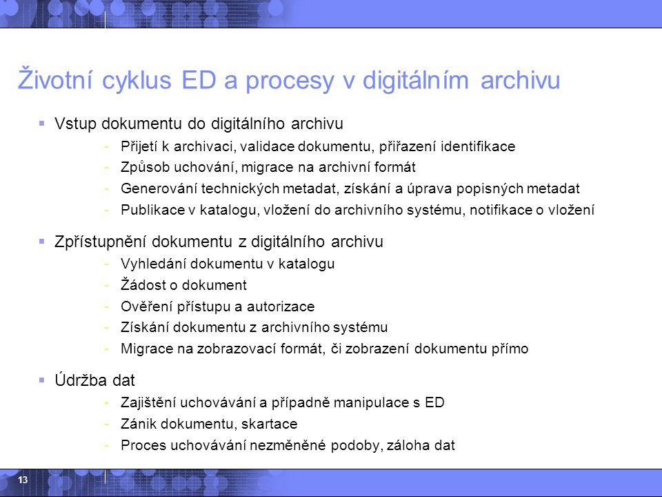 13 Životní cyklus ED a procesy v digitálním archivu  Vstup dokumentu do digitálního archivu -Přijetí k archivaci, validace dokumentu, přiřazení ident