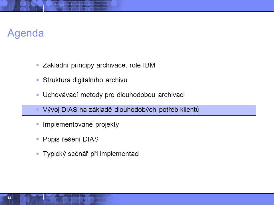 14 Agenda  Základní principy archivace, role IBM  Struktura digitálního archivu  Uchovávací metody pro dlouhodobou archivaci  Vývoj DIAS na základ