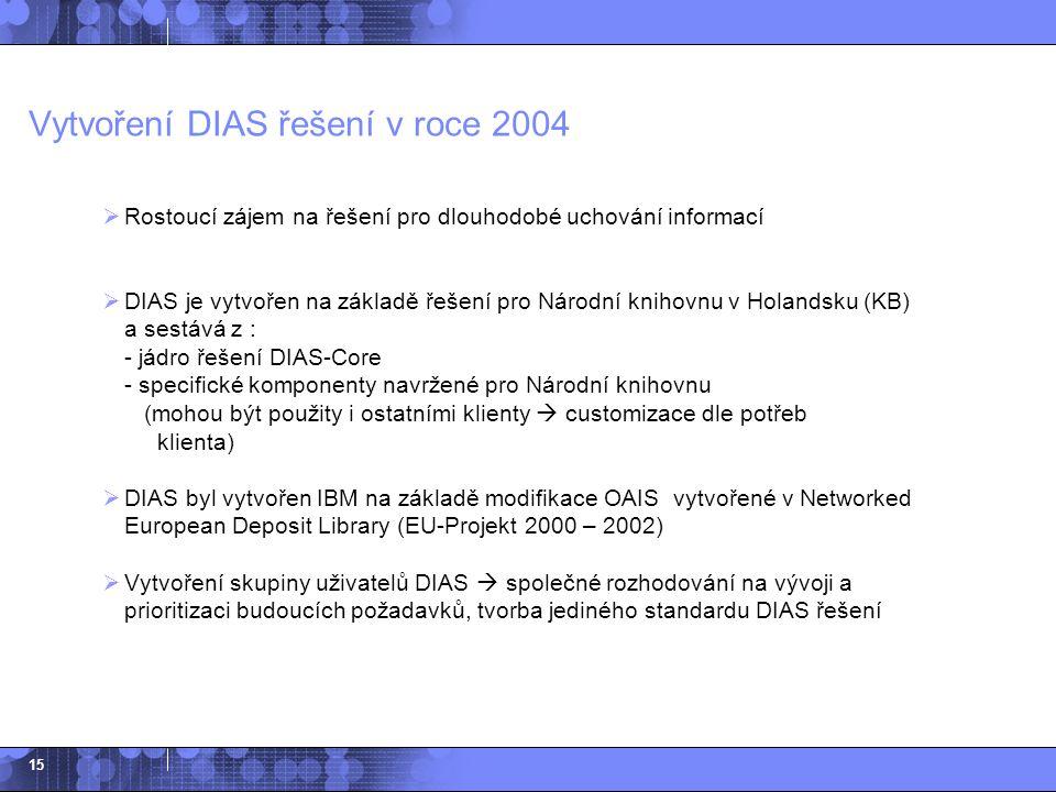 15 Vytvoření DIAS řešení v roce 2004  Rostoucí zájem na řešení pro dlouhodobé uchování informací  DIAS je vytvořen na základě řešení pro Národní kni