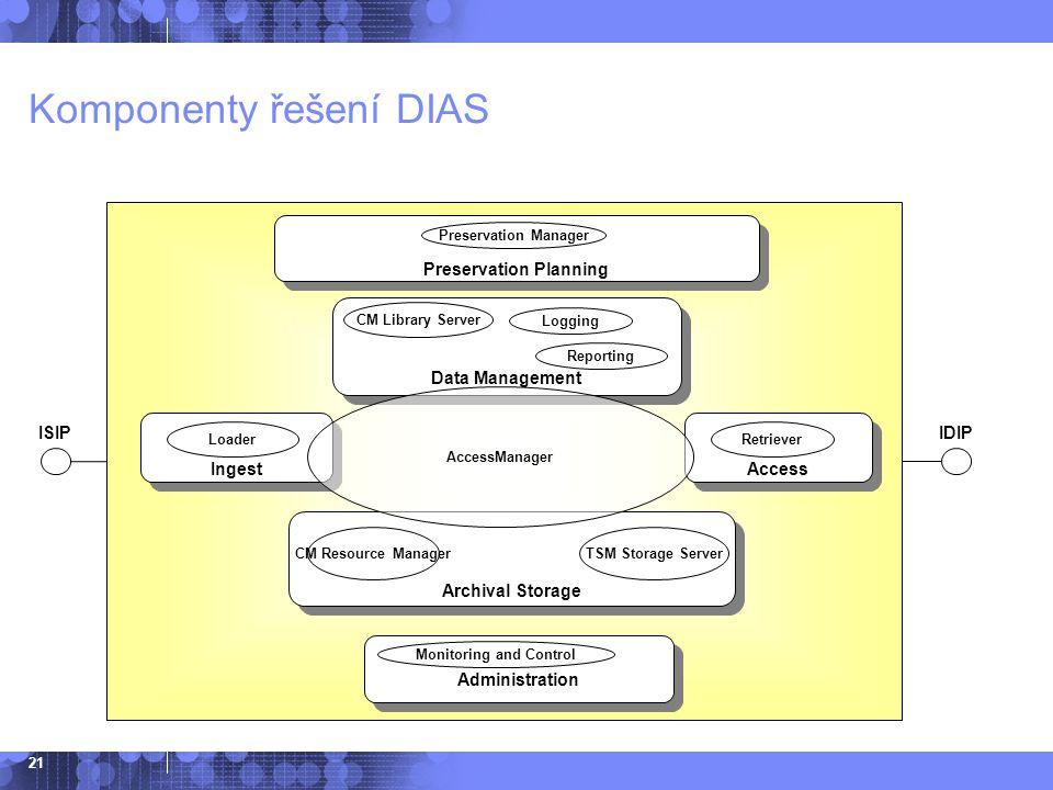 21 Komponenty řešení DIAS ISIP IDIP Ingest Access Archival Storage Preservation Planning Administration CM Resource ManagerTSM Storage Server LoaderRe