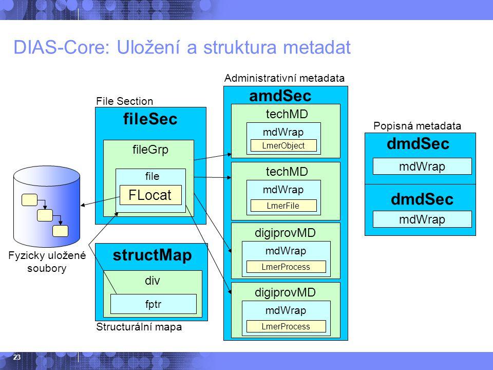 23 DIAS-Core: Uložení a struktura metadat structMap div fileSec fileGrp file amdSec techMD File Section Administrativní metadata Structurální mapa mdW