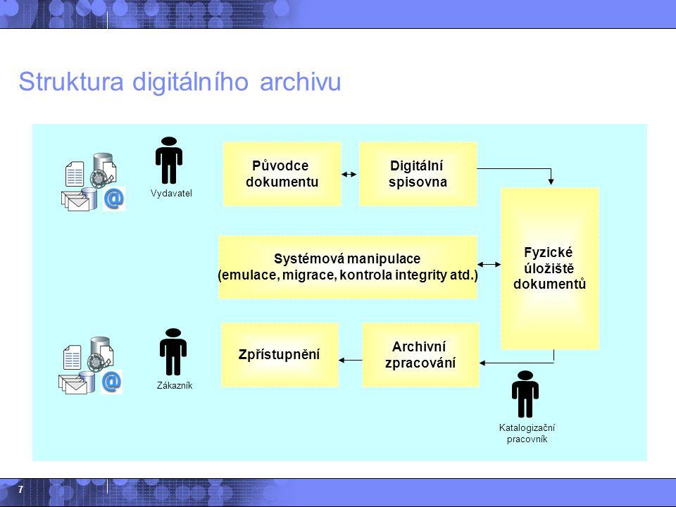 7 Struktura digitálního archivu Formátování & Poskytnutí VydavatelZákazník Původce dokumentu Katalogizační pracovník Systémová manipulace (emulace, mi