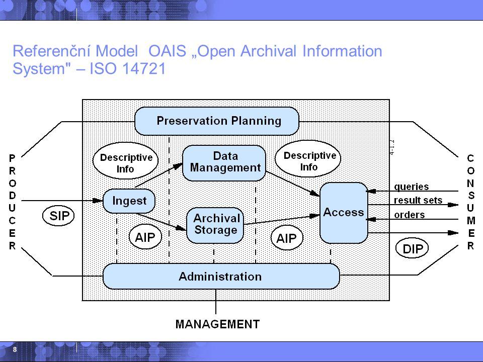 """8 Referenční Model OAIS """"Open Archival Information System"""