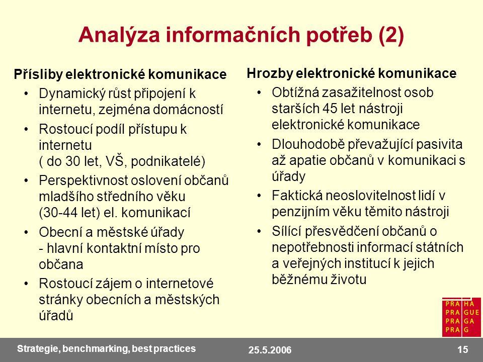 25.5.2006 15 Strategie, benchmarking, best practices Analýza informačních potřeb (2) Přísliby elektronické komunikace Dynamický růst připojení k internetu, zejména domácností Rostoucí podíl přístupu k internetu ( do 30 let, VŠ, podnikatelé) Perspektivnost oslovení občanů mladšího středního věku (30-44 let) el.