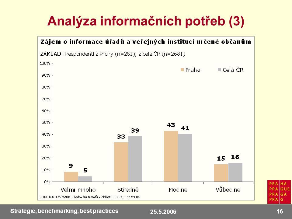 25.5.2006 16 Strategie, benchmarking, best practices Analýza informačních potřeb (3)