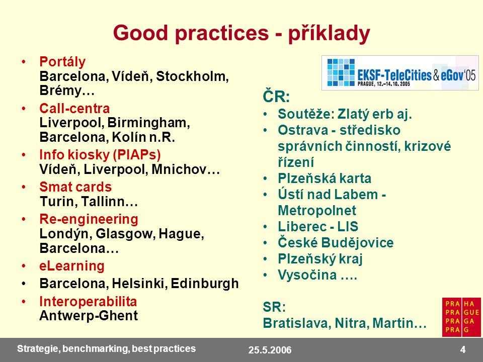 25.5.2006 4 Strategie, benchmarking, best practices ČR: Soutěže: Zlatý erb aj.