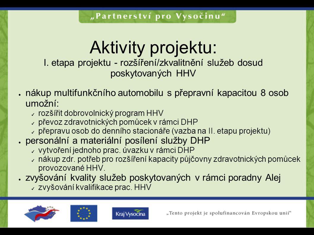Aktivity projektu: I. etapa projektu - rozšíření/zkvalitnění služeb dosud poskytovaných HHV ● nákup multifunkčního automobilu s přepravní kapacitou 8